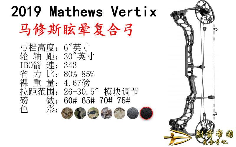 Mathews Vertix