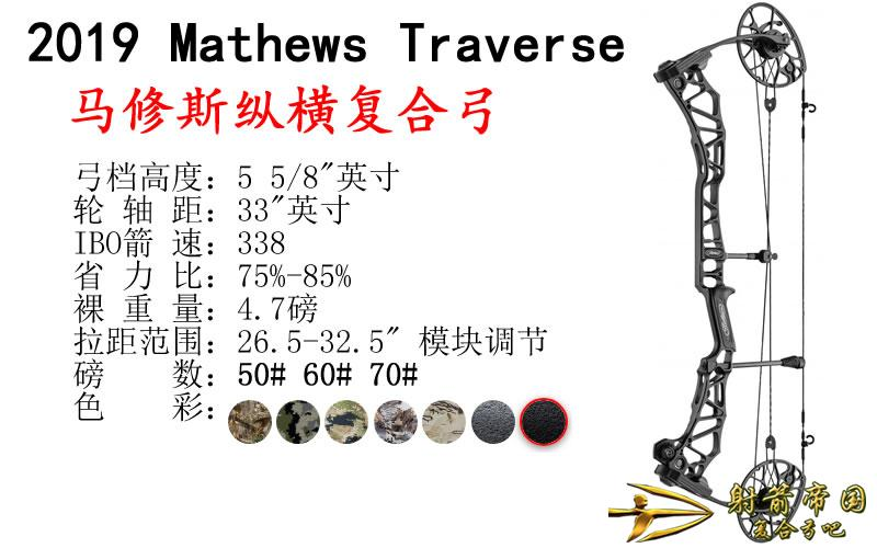 Mathews Traverse